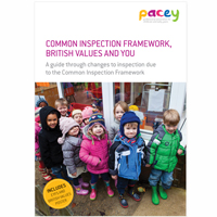 Common Inspection Framework, British values and you