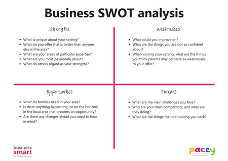Swot analysis template pacey when youve completed a swot analysis you can use it to help inform your business planning has it highlighted any areas you need to invest in accmission Gallery